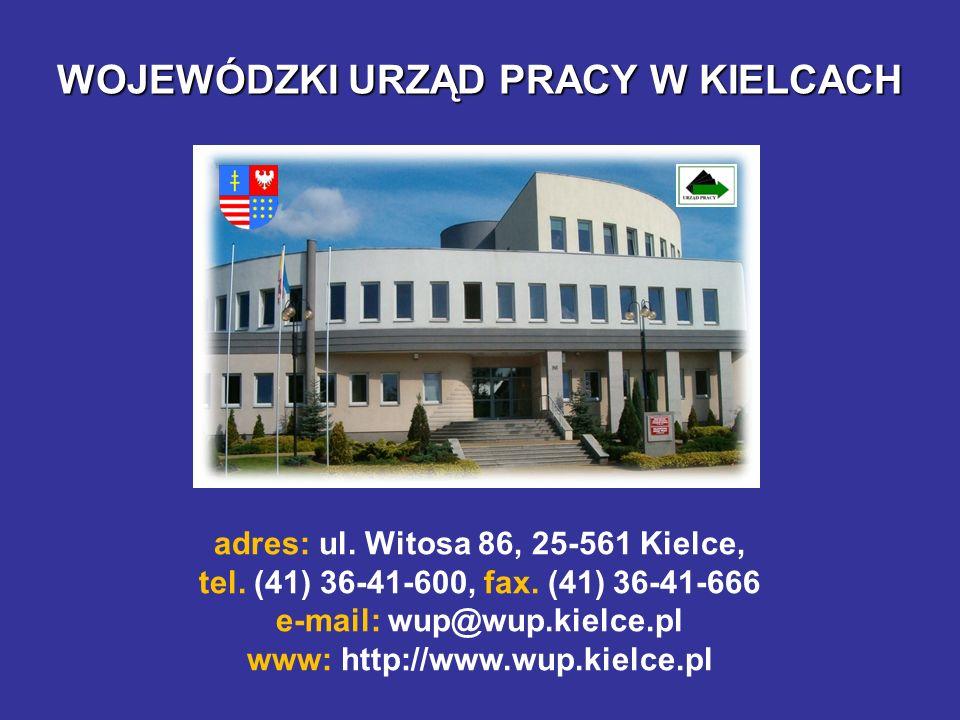 adres: ul. Witosa 86, 25-561 Kielce,
