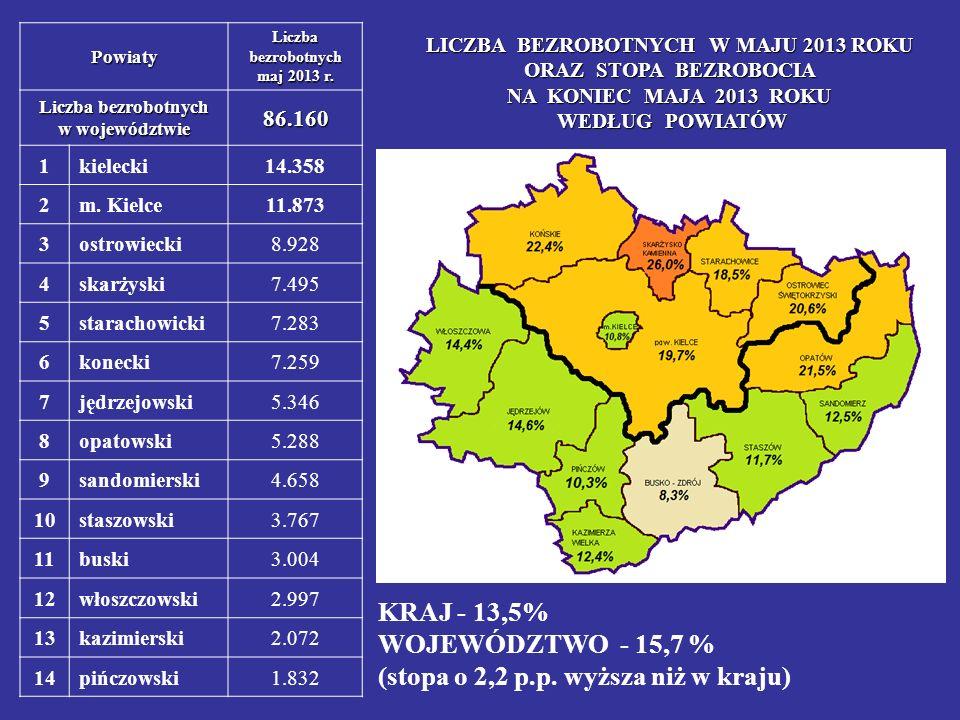 Liczba bezrobotnych maj 2013 r. Liczba bezrobotnych w województwie