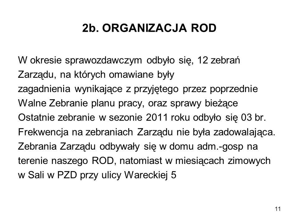 2b. ORGANIZACJA ROD W okresie sprawozdawczym odbyło się, 12 zebrań