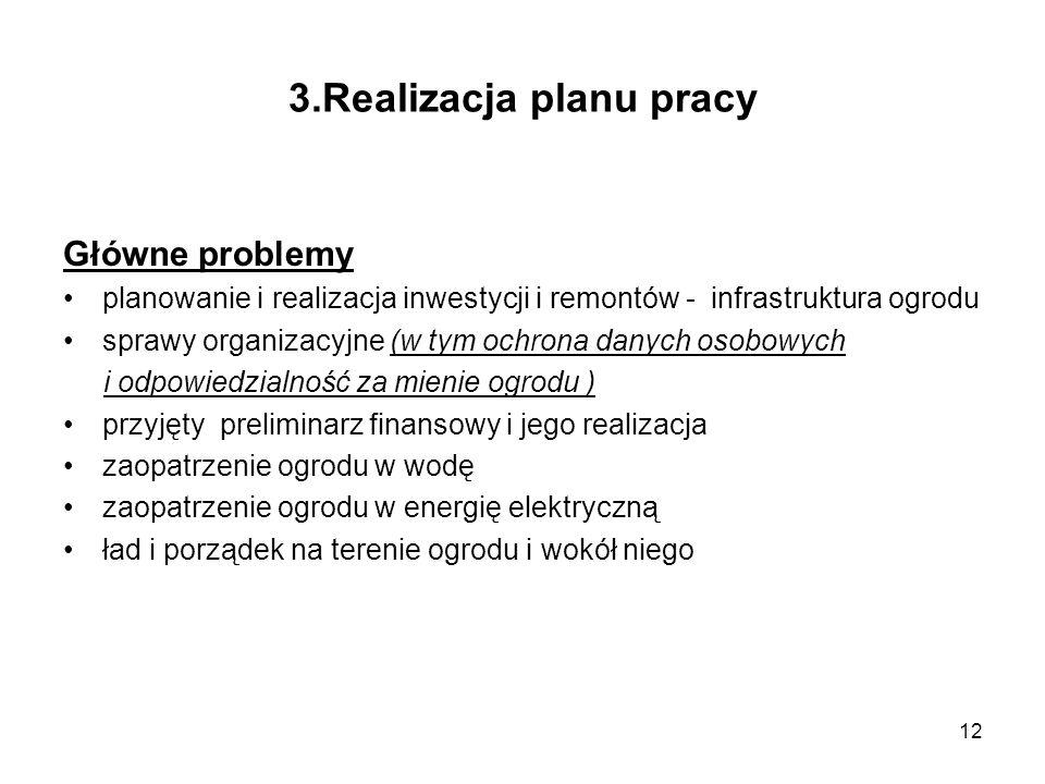 3.Realizacja planu pracy