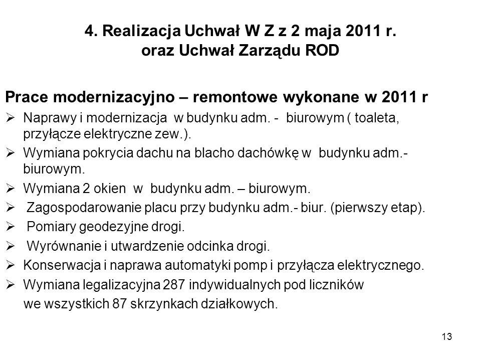 4. Realizacja Uchwał W Z z 2 maja 2011 r. oraz Uchwał Zarządu ROD