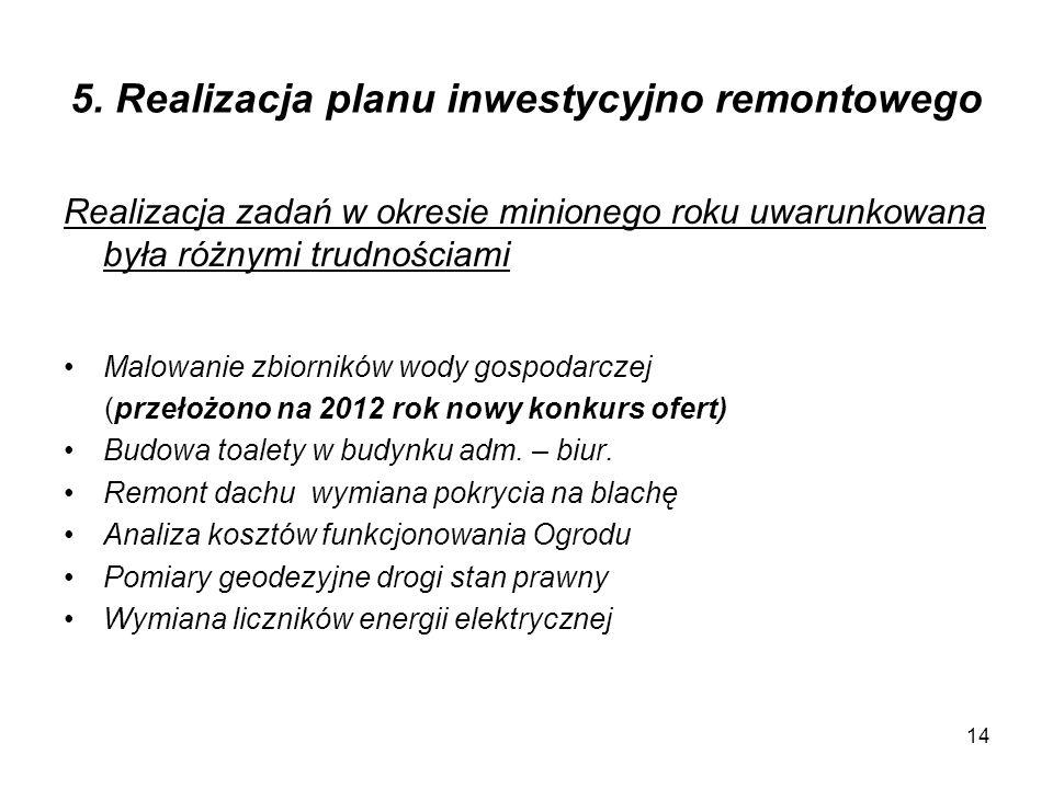 5. Realizacja planu inwestycyjno remontowego