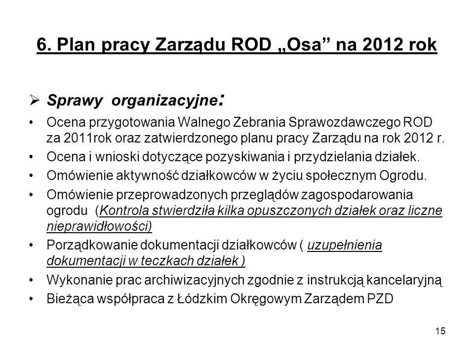 """6. Plan pracy Zarządu ROD """"Osa na 2012 rok"""