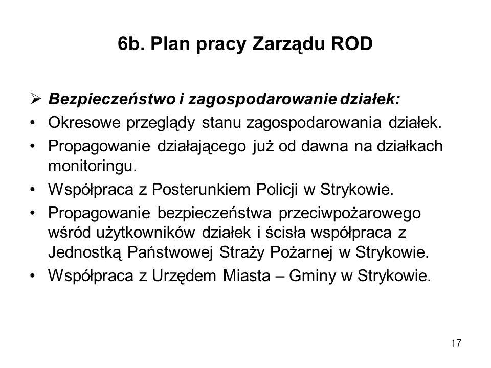 6b. Plan pracy Zarządu ROD