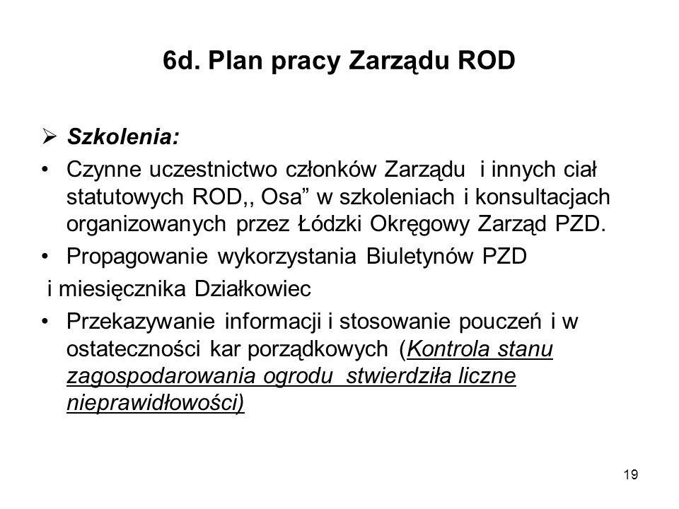 6d. Plan pracy Zarządu ROD