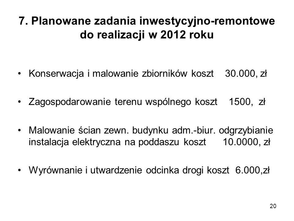 7. Planowane zadania inwestycyjno-remontowe do realizacji w 2012 roku