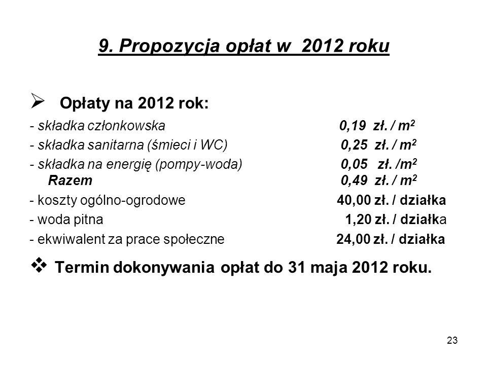 9. Propozycja opłat w 2012 roku