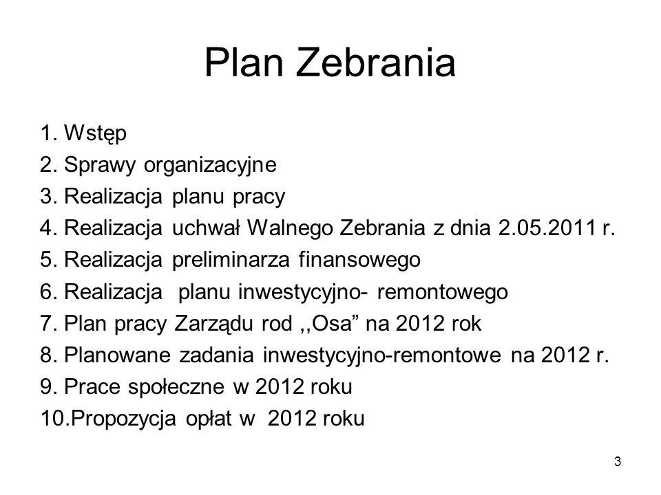 Plan Zebrania 1. Wstęp 2. Sprawy organizacyjne