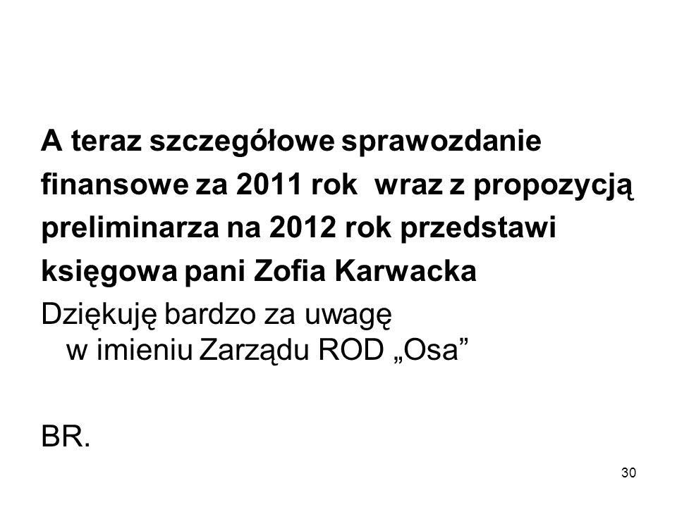 """A teraz szczegółowe sprawozdanie finansowe za 2011 rok wraz z propozycją preliminarza na 2012 rok przedstawi księgowa pani Zofia Karwacka Dziękuję bardzo za uwagę w imieniu Zarządu ROD """"Osa BR."""