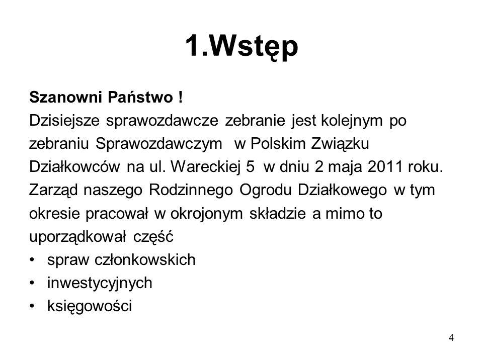 1.Wstęp Szanowni Państwo !