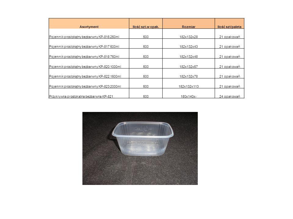 Asortyment Ilość szt.w opak. Rozmiar. Ilość szt/paleta. Pojemnik prostokątny bezbarwny KP-816 250ml.