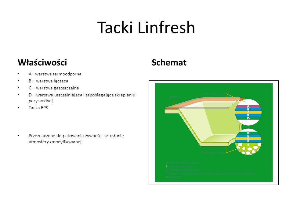Tacki Linfresh Właściwości Schemat A –warstwa termoodporna
