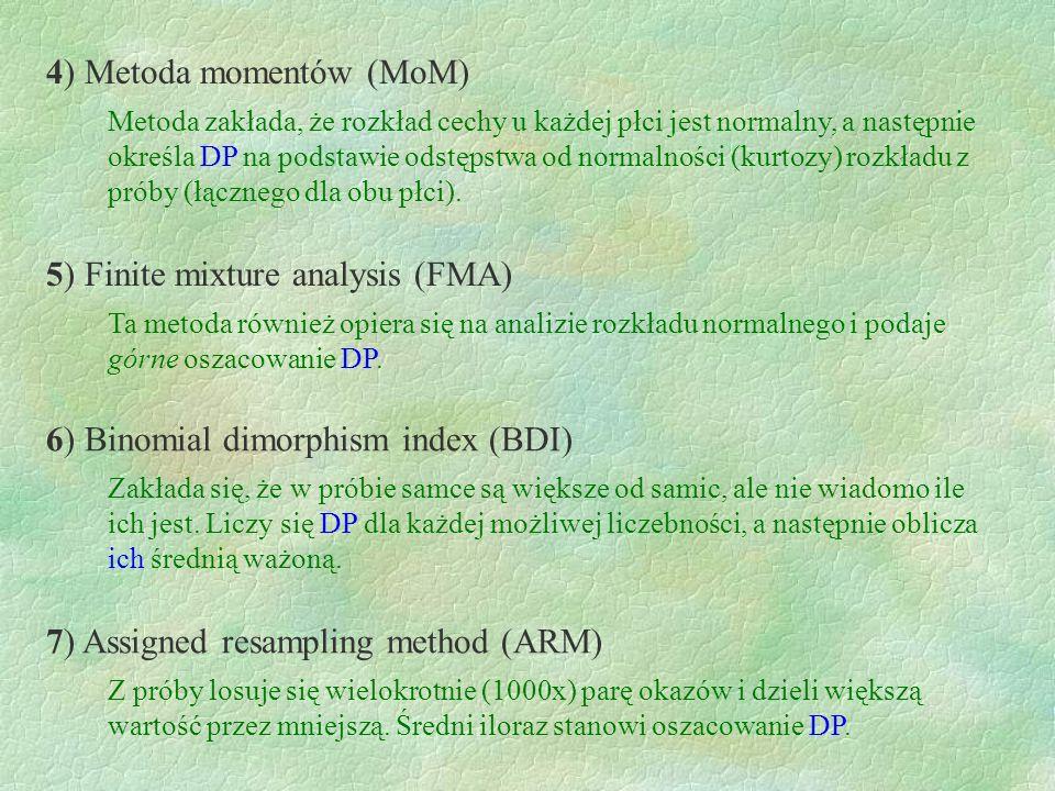 4) Metoda momentów (MoM)