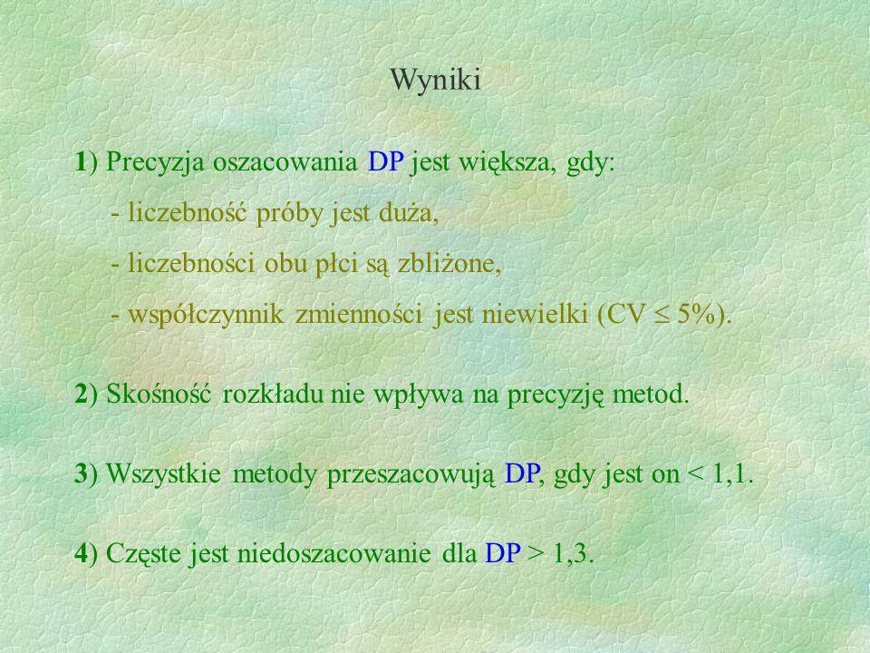 Wyniki 1) Precyzja oszacowania DP jest większa, gdy: