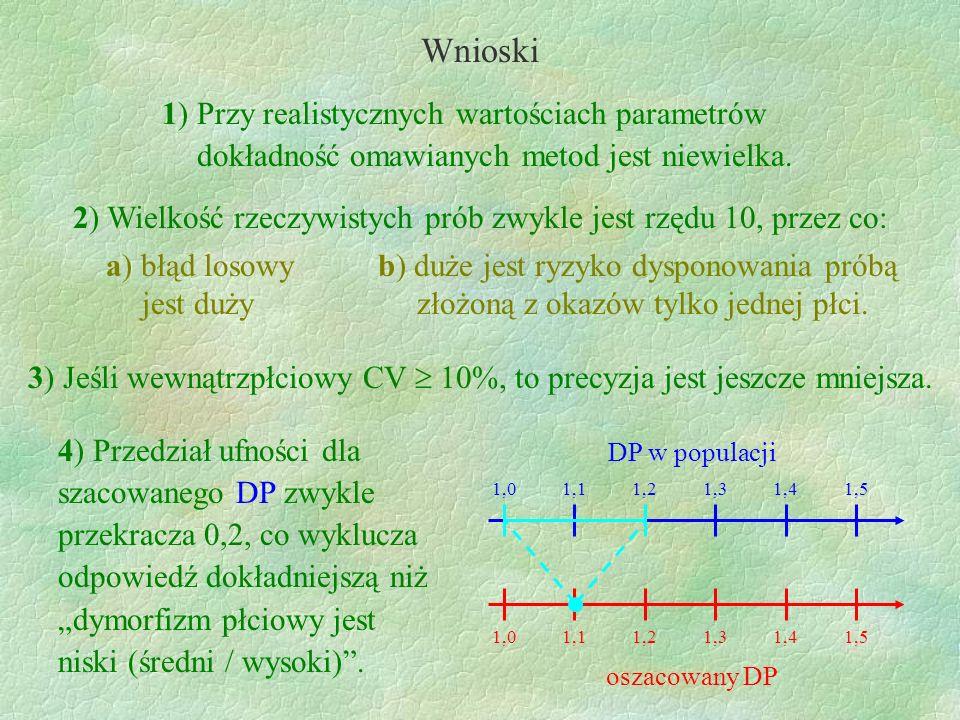 Wnioski 1) Przy realistycznych wartościach parametrów