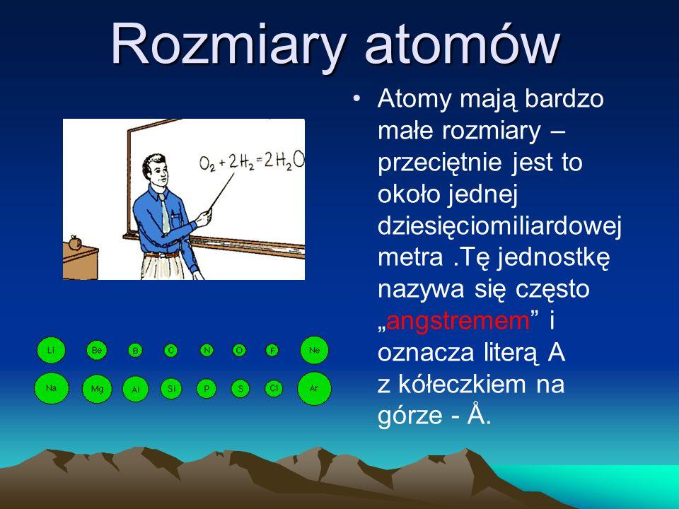 Rozmiary atomów