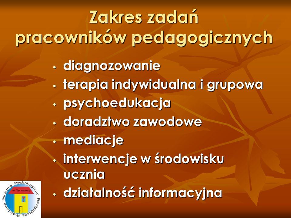 Zakres zadań pracowników pedagogicznych