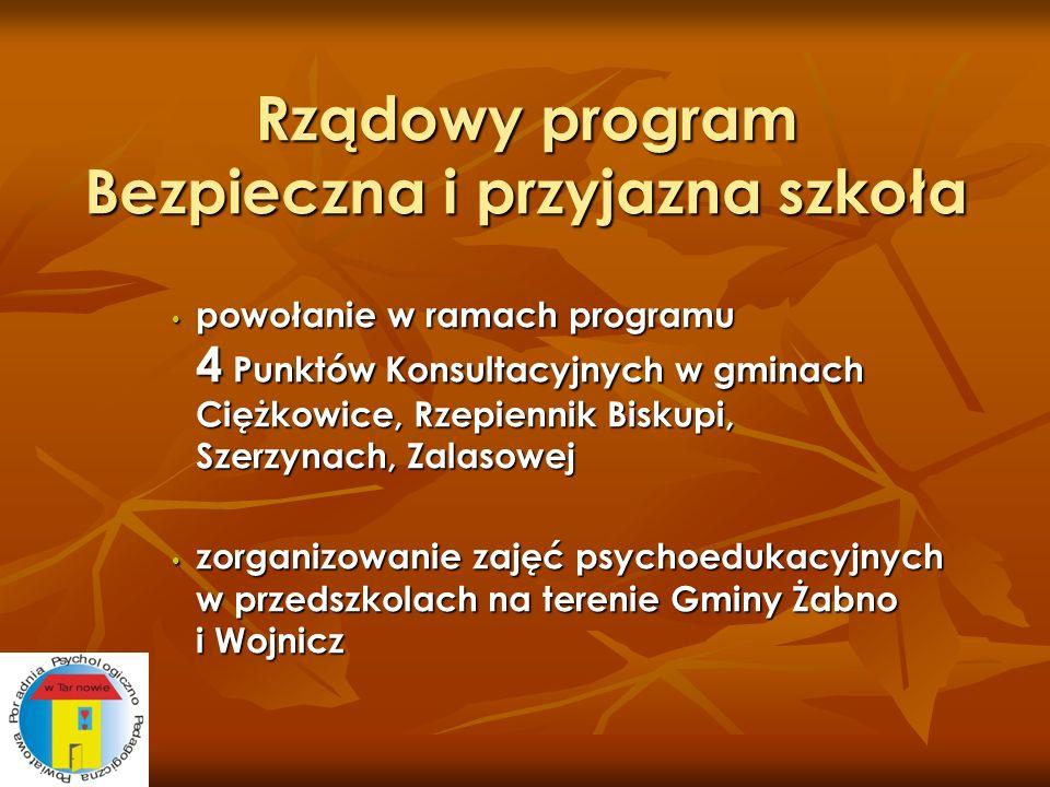 Rządowy program Bezpieczna i przyjazna szkoła