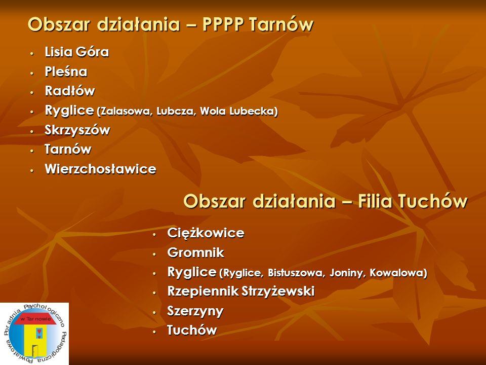 Obszar działania – PPPP Tarnów