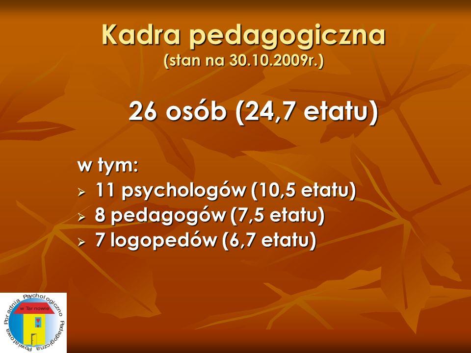 Kadra pedagogiczna (stan na 30.10.2009r.)
