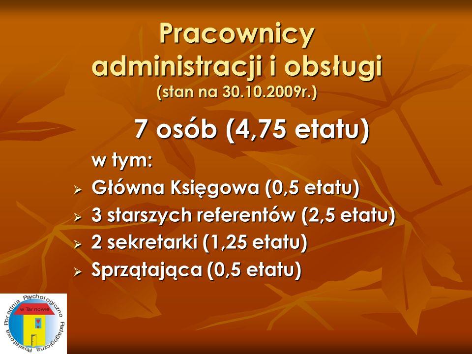 Pracownicy administracji i obsługi (stan na 30.10.2009r.)