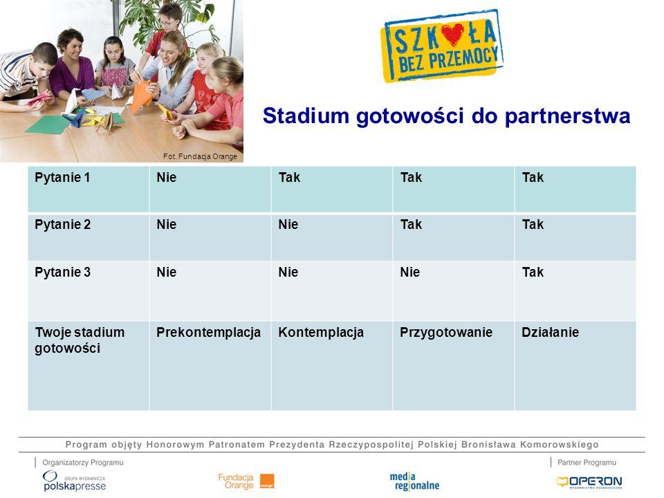 Stadium gotowości do partnerstwa