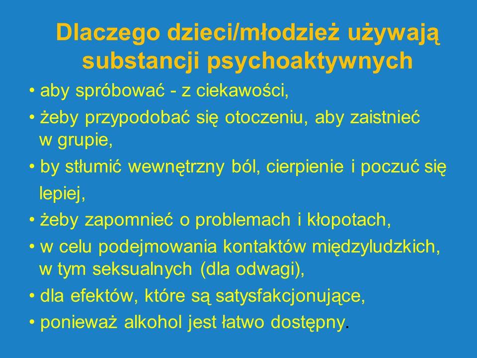 Dlaczego dzieci/młodzież używają substancji psychoaktywnych