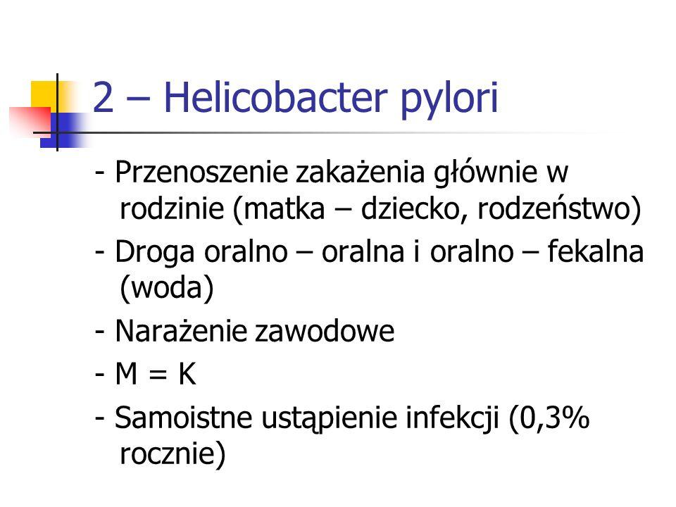 2 – Helicobacter pylori - Przenoszenie zakażenia głównie w rodzinie (matka – dziecko, rodzeństwo) - Droga oralno – oralna i oralno – fekalna (woda)