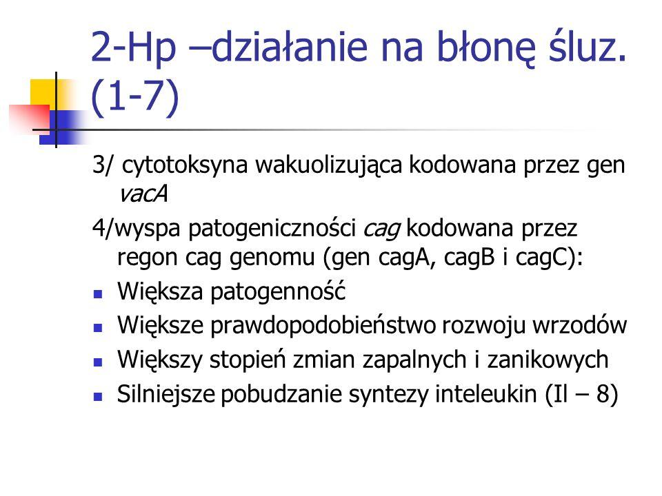 2-Hp –działanie na błonę śluz. (1-7)