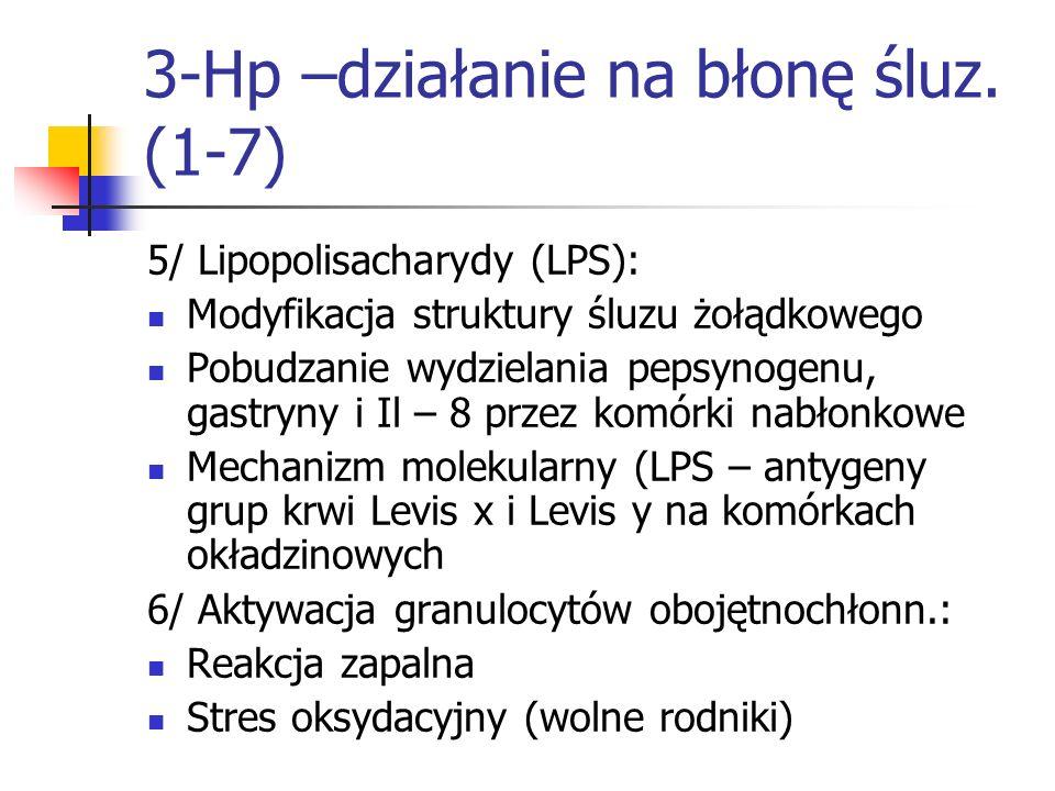 3-Hp –działanie na błonę śluz. (1-7)