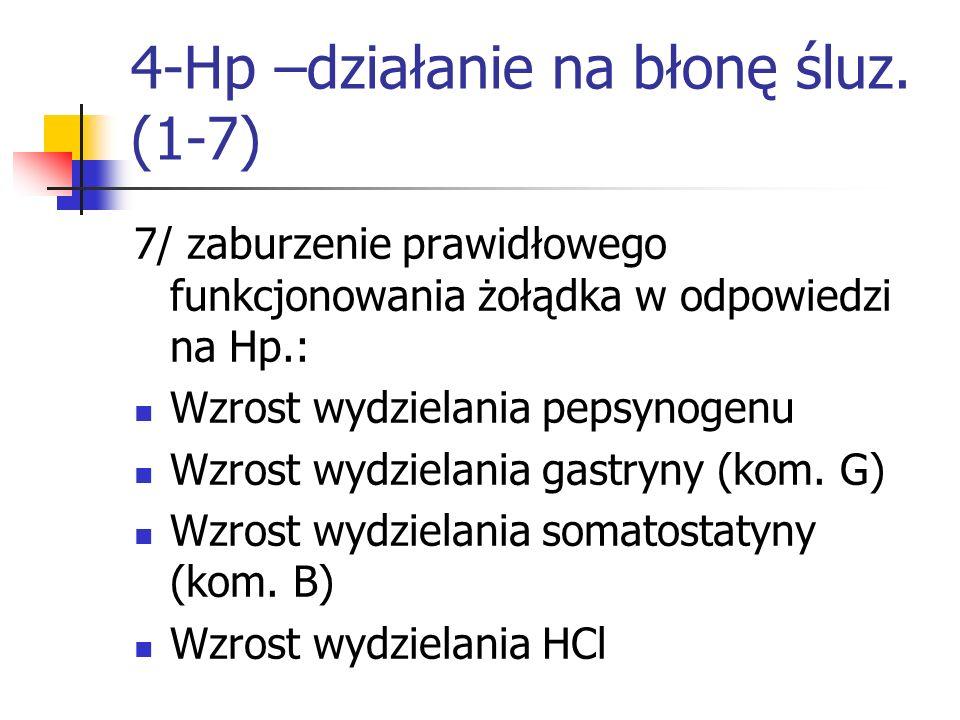 4-Hp –działanie na błonę śluz. (1-7)