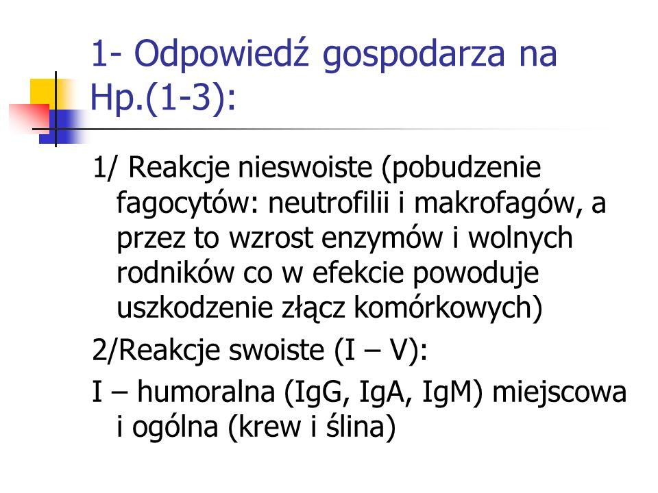 1- Odpowiedź gospodarza na Hp.(1-3):