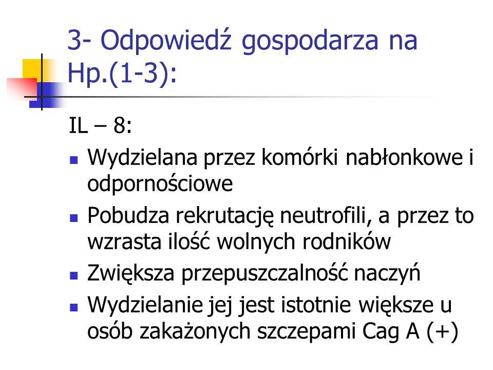3- Odpowiedź gospodarza na Hp.(1-3):