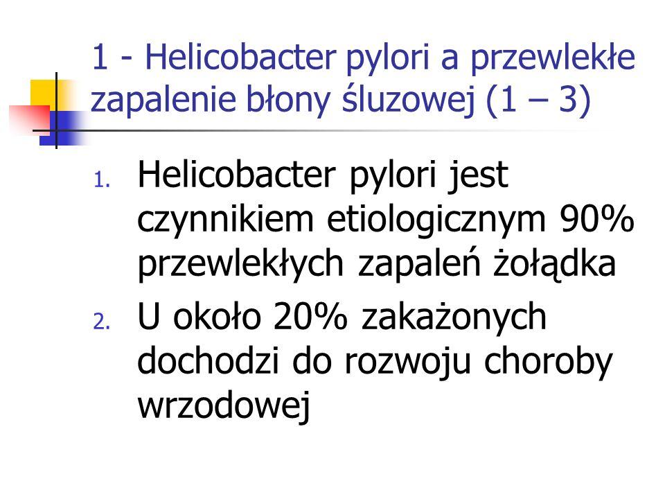 1 - Helicobacter pylori a przewlekłe zapalenie błony śluzowej (1 – 3)