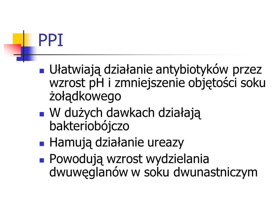 PPI Ułatwiają działanie antybiotyków przez wzrost pH i zmniejszenie objętości soku żołądkowego. W dużych dawkach działają bakteriobójczo.