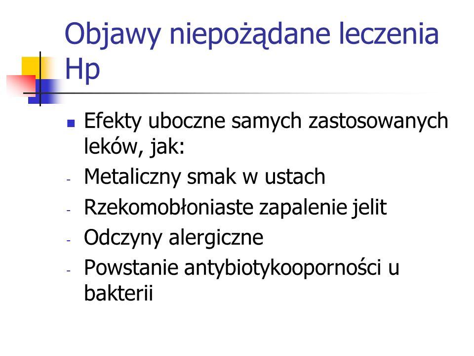 Objawy niepożądane leczenia Hp