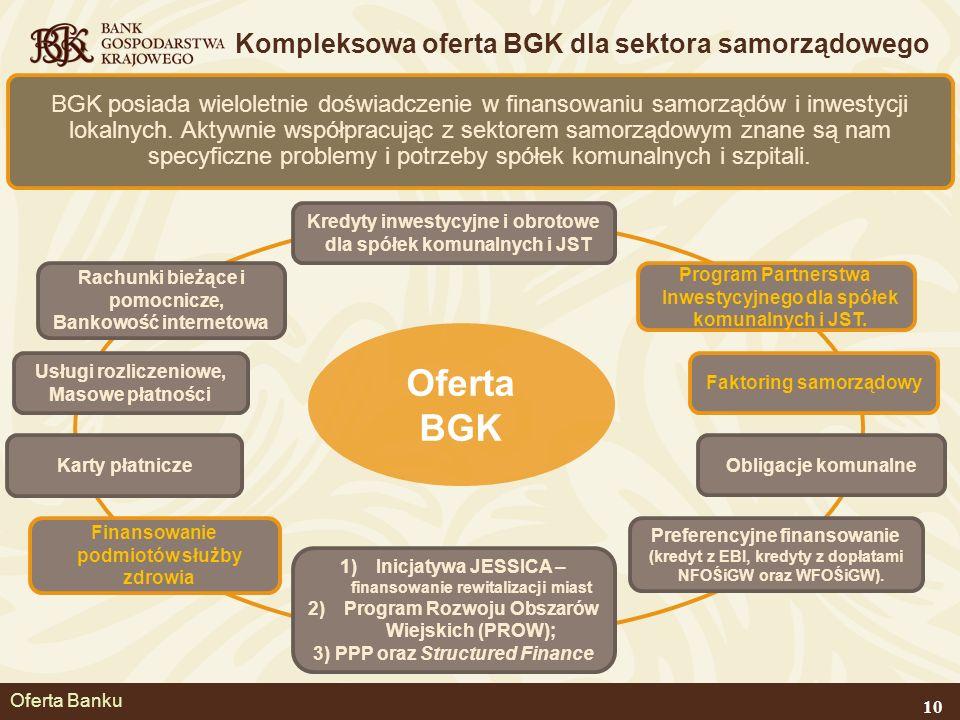 Oferta BGK Kompleksowa oferta BGK dla sektora samorządowego