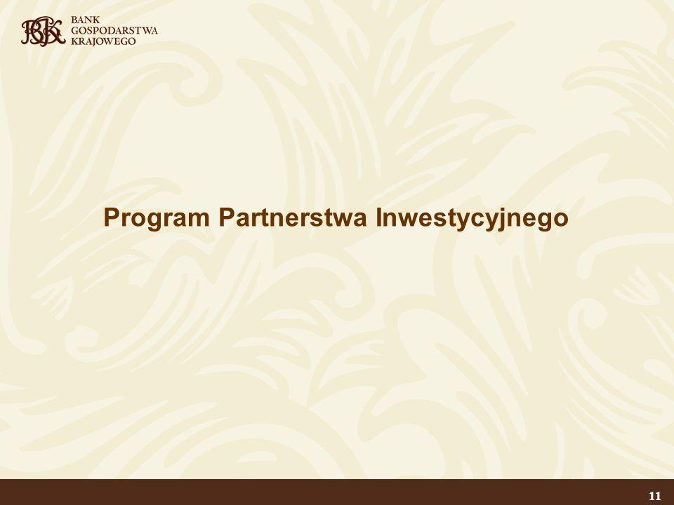 Program Partnerstwa Inwestycyjnego