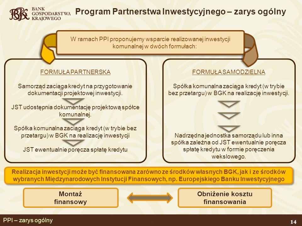 Program Partnerstwa Inwestycyjnego – zarys ogólny
