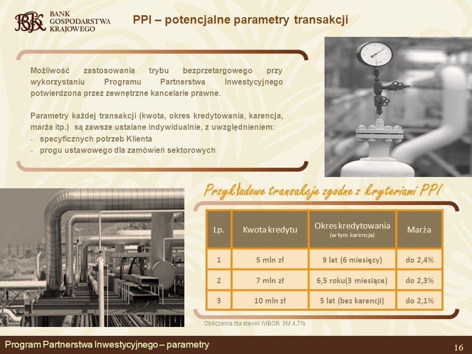 Program Partnerstwa Inwestycyjnego – parametry