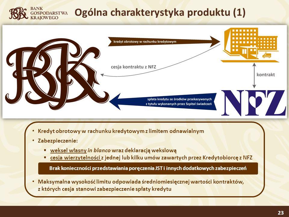 Ogólna charakterystyka produktu (1)