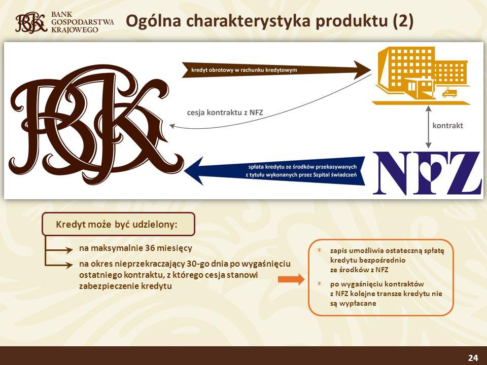 Ogólna charakterystyka produktu (2)
