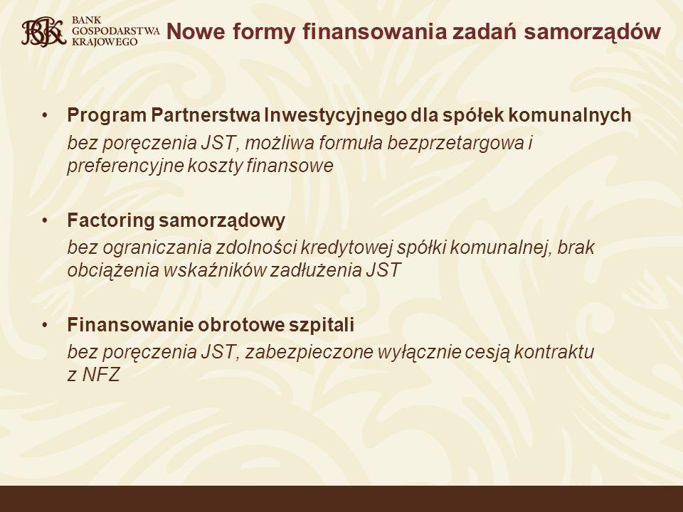Nowe formy finansowania zadań samorządów