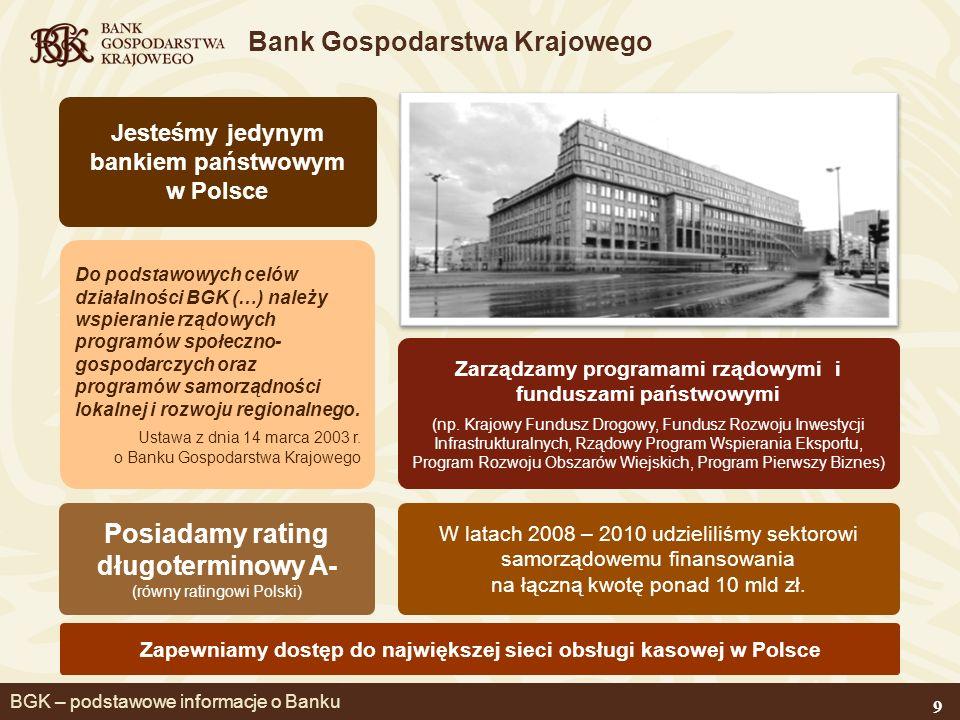 BGK – podstawowe informacje o Banku