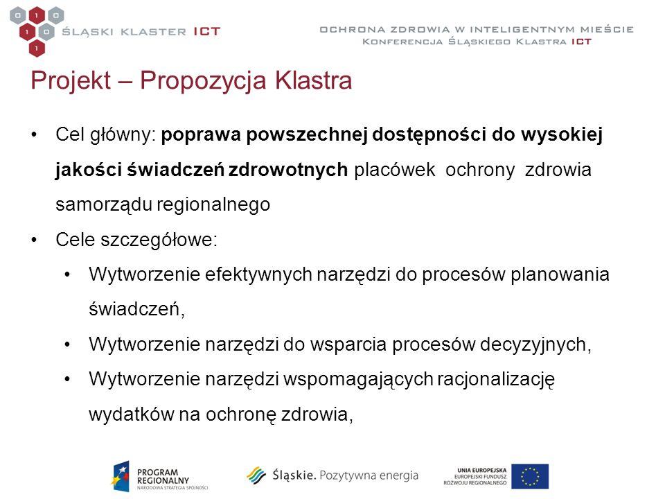 Projekt – Propozycja Klastra