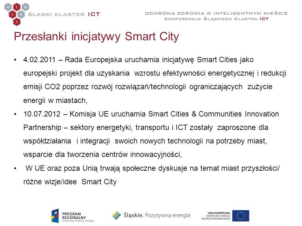 Przesłanki inicjatywy Smart City