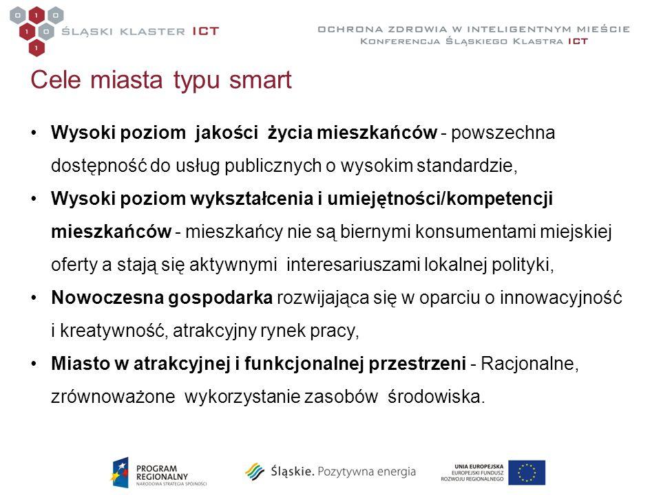 Cele miasta typu smart Wysoki poziom jakości życia mieszkańców - powszechna dostępność do usług publicznych o wysokim standardzie,