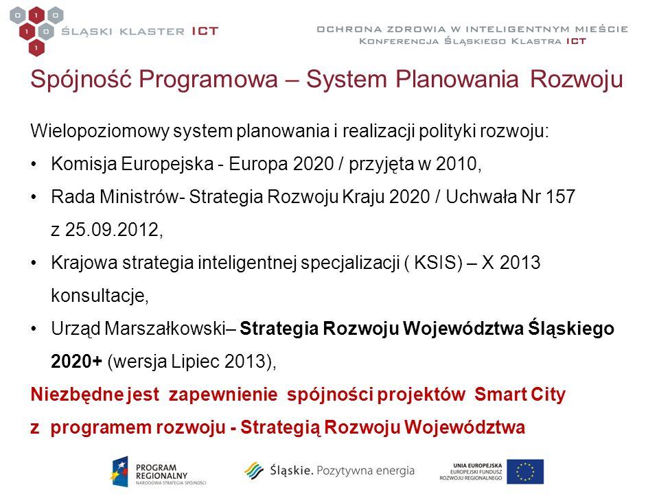 Spójność Programowa – System Planowania Rozwoju