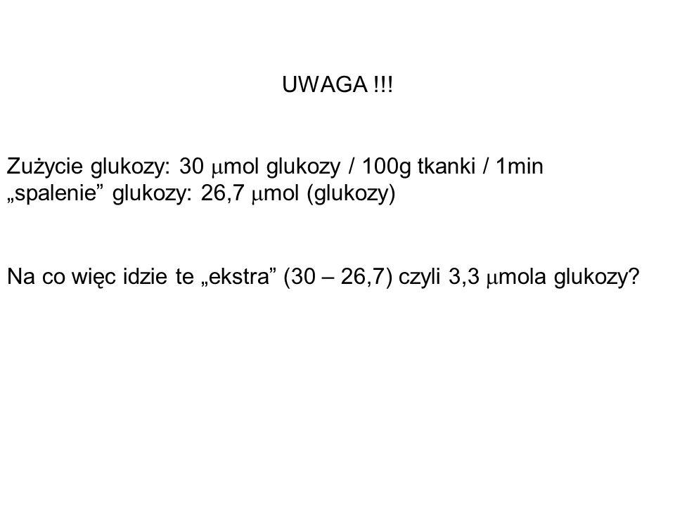"""UWAGA !!! Zużycie glukozy: 30 mol glukozy / 100g tkanki / 1min. """"spalenie glukozy: 26,7 mol (glukozy)"""
