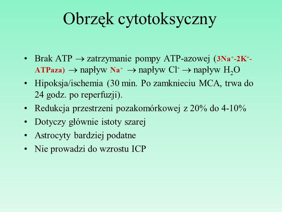 Obrzęk cytotoksyczny Brak ATP  zatrzymanie pompy ATP-azowej (3Na+-2K+-ATPaza)  napływ Na+  napływ Cl-  napływ H2O.